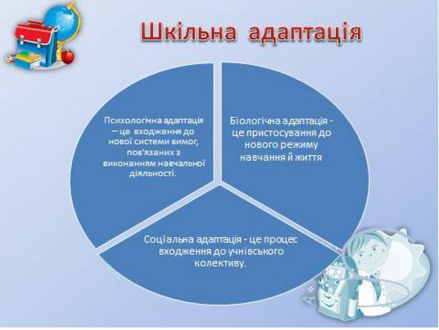 http://gimnasia123.kiev.ua/image/blog/34.jpg